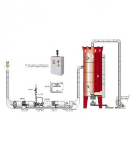 Instalación anti-incendio y detección de chispas